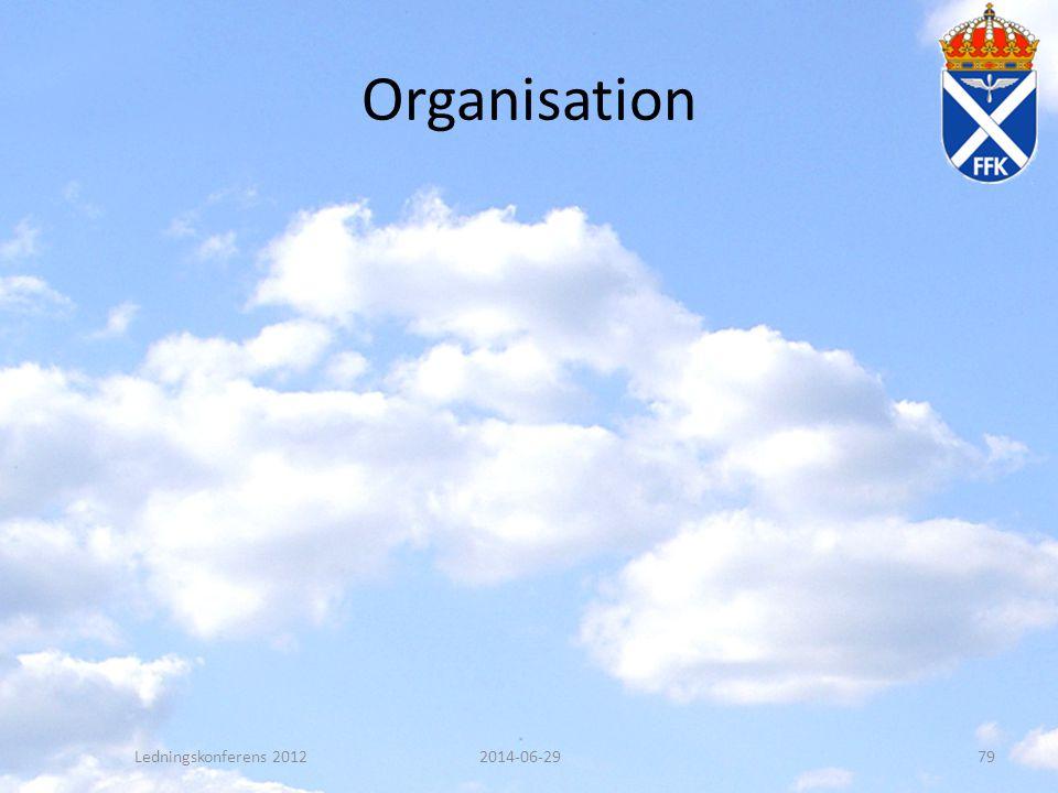 Organisation Ledningskonferens 2012 2017-04-03