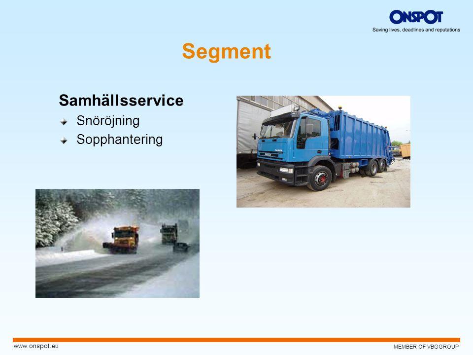Segment Samhällsservice Snöröjning Sopphantering