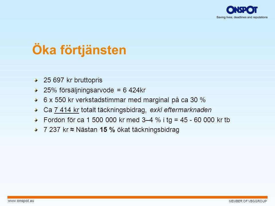 Öka förtjänsten 25 697 kr bruttopris 25% försäljningsarvode = 6 424kr