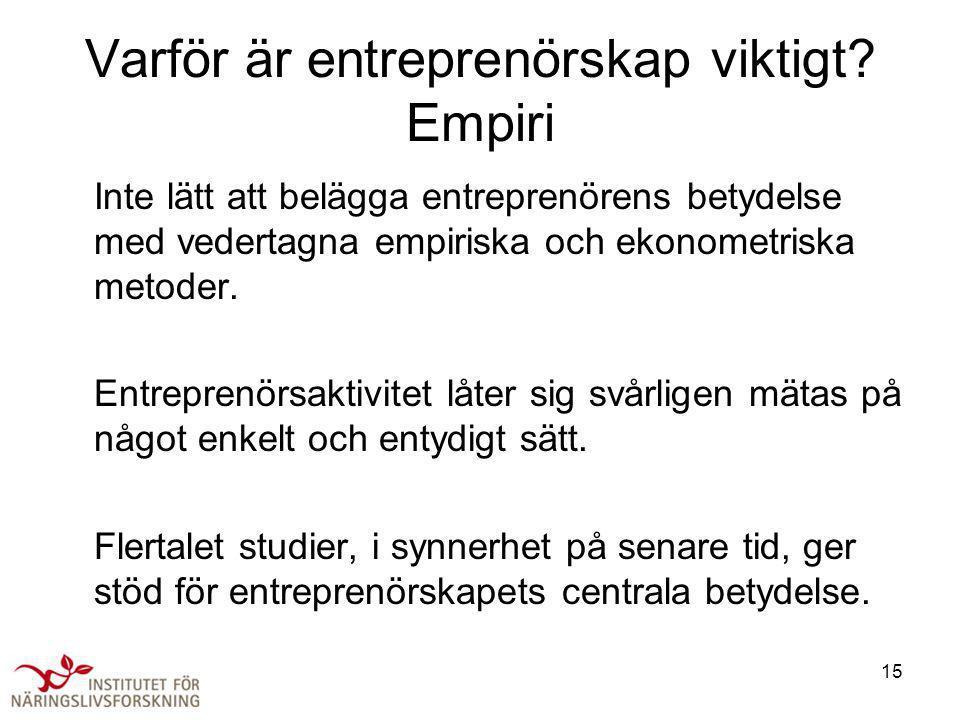 Varför är entreprenörskap viktigt Empiri