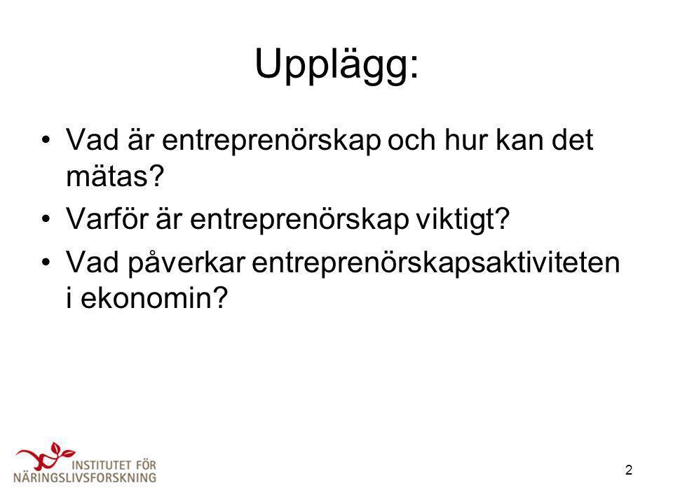 Upplägg: Vad är entreprenörskap och hur kan det mätas