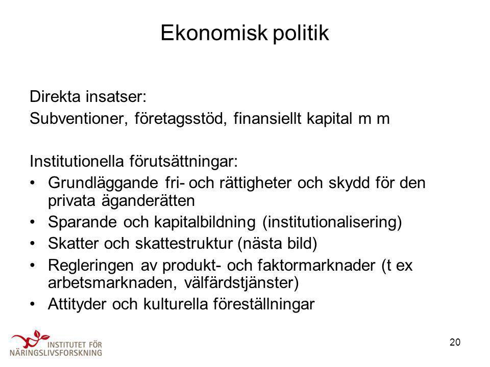 Ekonomisk politik Direkta insatser: