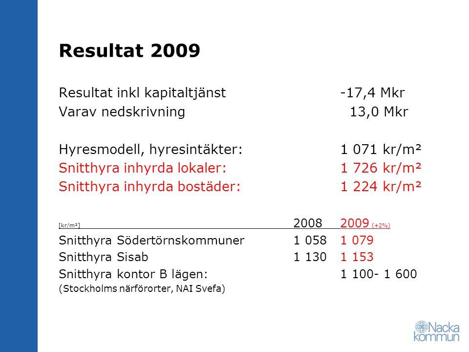 Resultat 2009 Resultat inkl kapitaltjänst -17,4 Mkr
