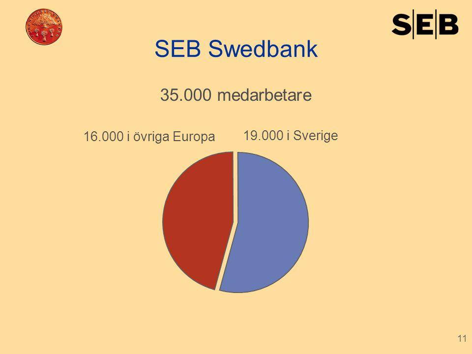 SEB Swedbank 35.000 medarbetare 16.000 i övriga Europa