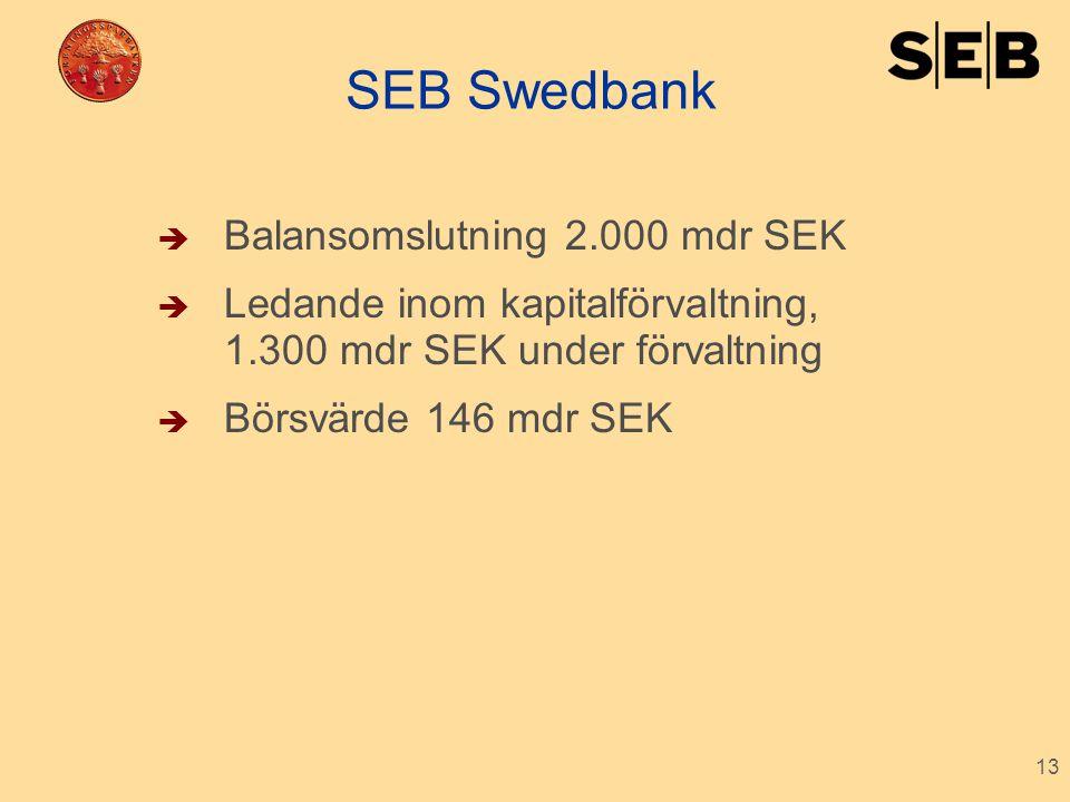 SEB Swedbank Balansomslutning 2.000 mdr SEK