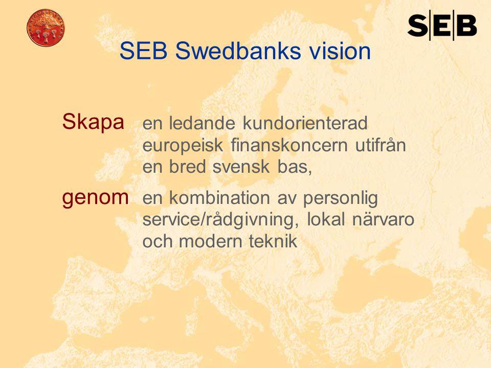 SEB Swedbanks vision Skapa genom