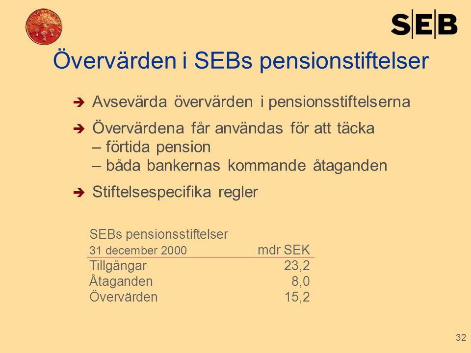 Övervärden i SEBs pensionstiftelser