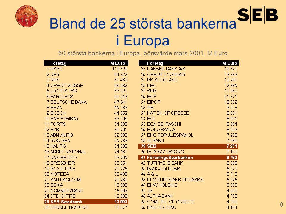 Bland de 25 största bankerna i Europa