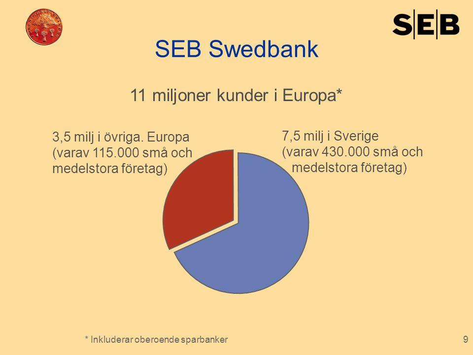 SEB Swedbank 11 miljoner kunder i Europa*