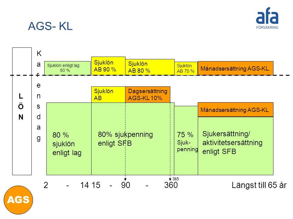 AGS- KL AGS 2 - 14 15 - 90 - 360 Längst till 65 år K a r e n s d g L Ö