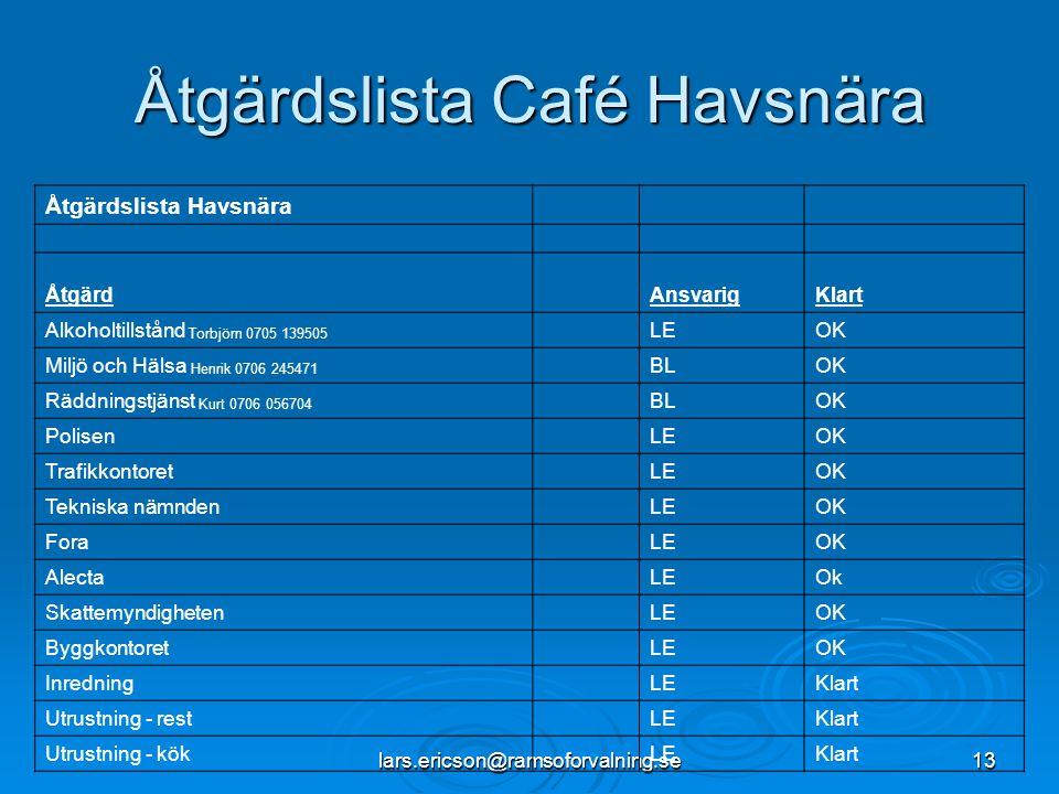 Åtgärdslista Café Havsnära