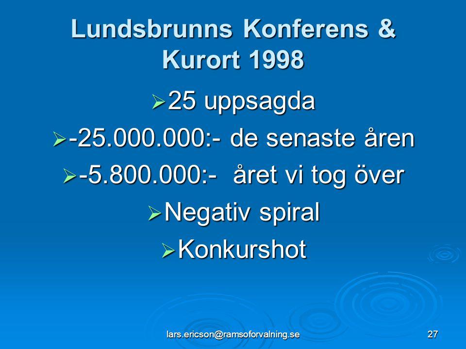 Lundsbrunns Konferens & Kurort 1998