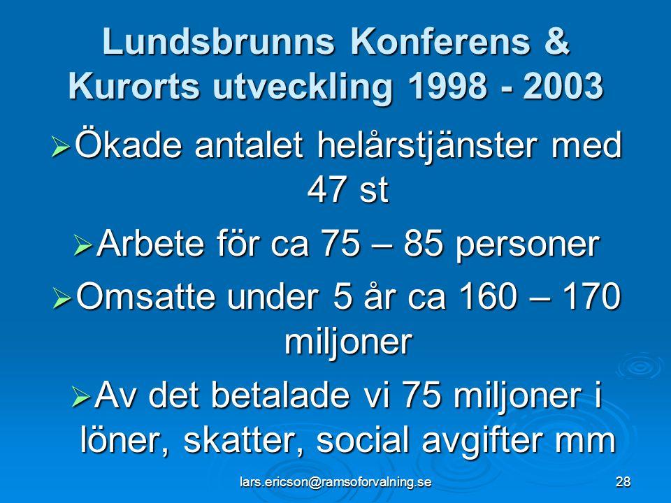 Lundsbrunns Konferens & Kurorts utveckling 1998 - 2003