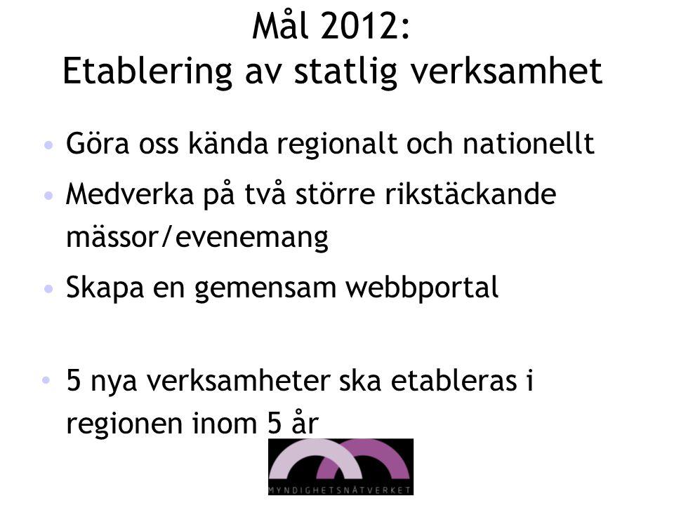 Mål 2012: Etablering av statlig verksamhet