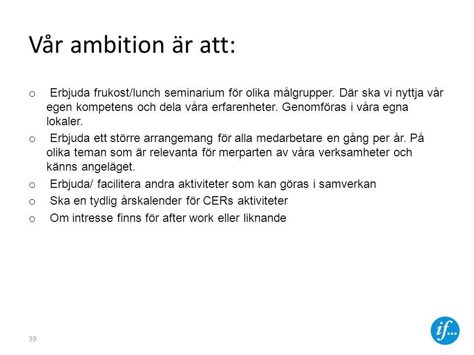 Vår ambition är att: