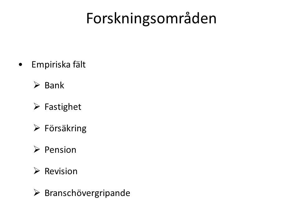 Forskningsområden Empiriska fält Bank Fastighet Försäkring Pension