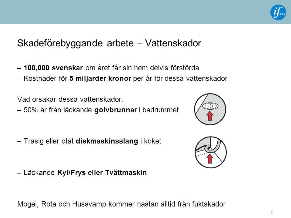 Skadeförebyggande arbete – Vattenskador