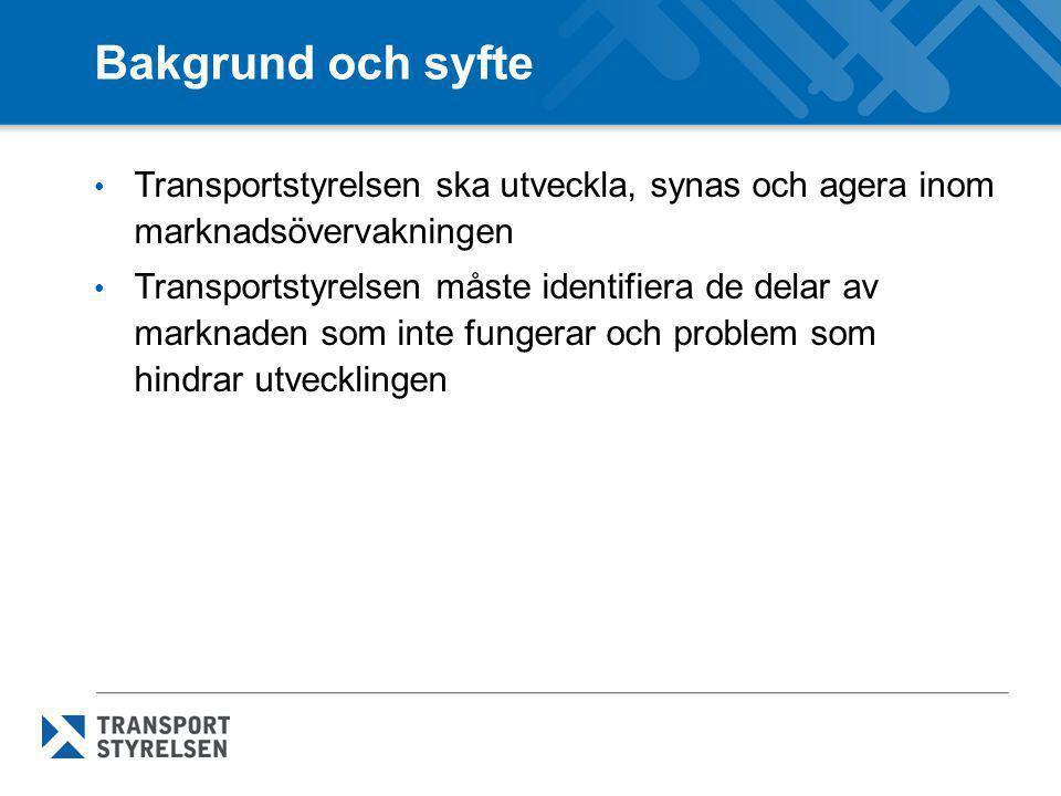 Bakgrund och syfte Transportstyrelsen ska utveckla, synas och agera inom marknadsövervakningen.