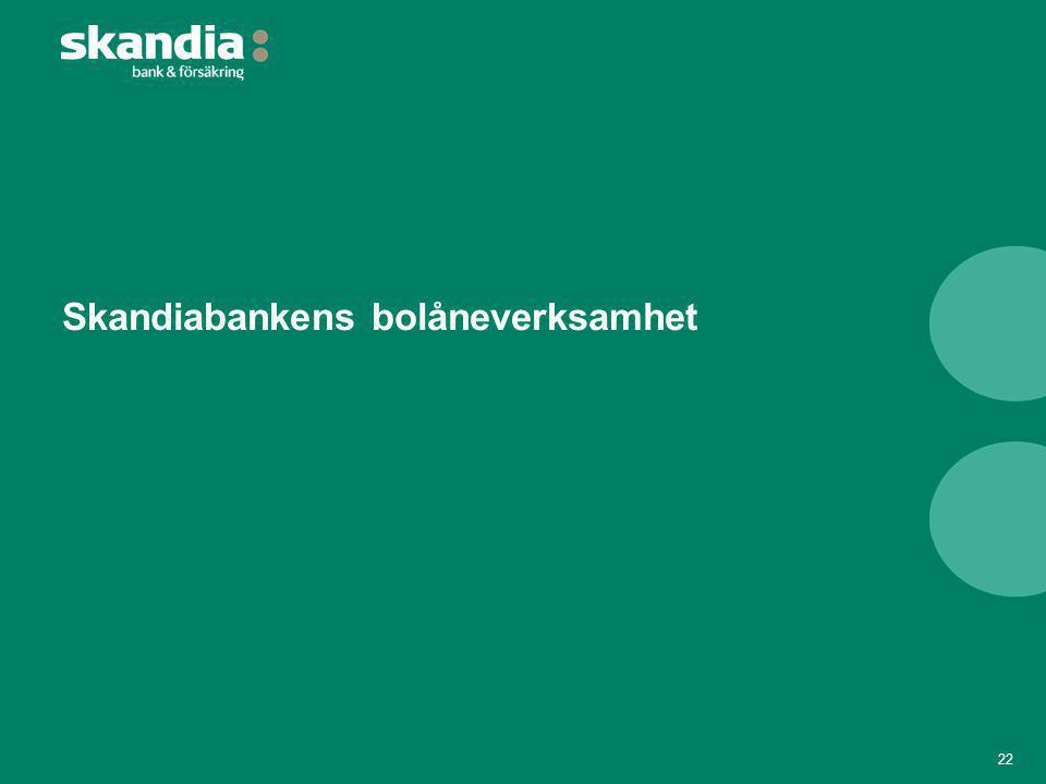 Skandiabankens bolåneverksamhet