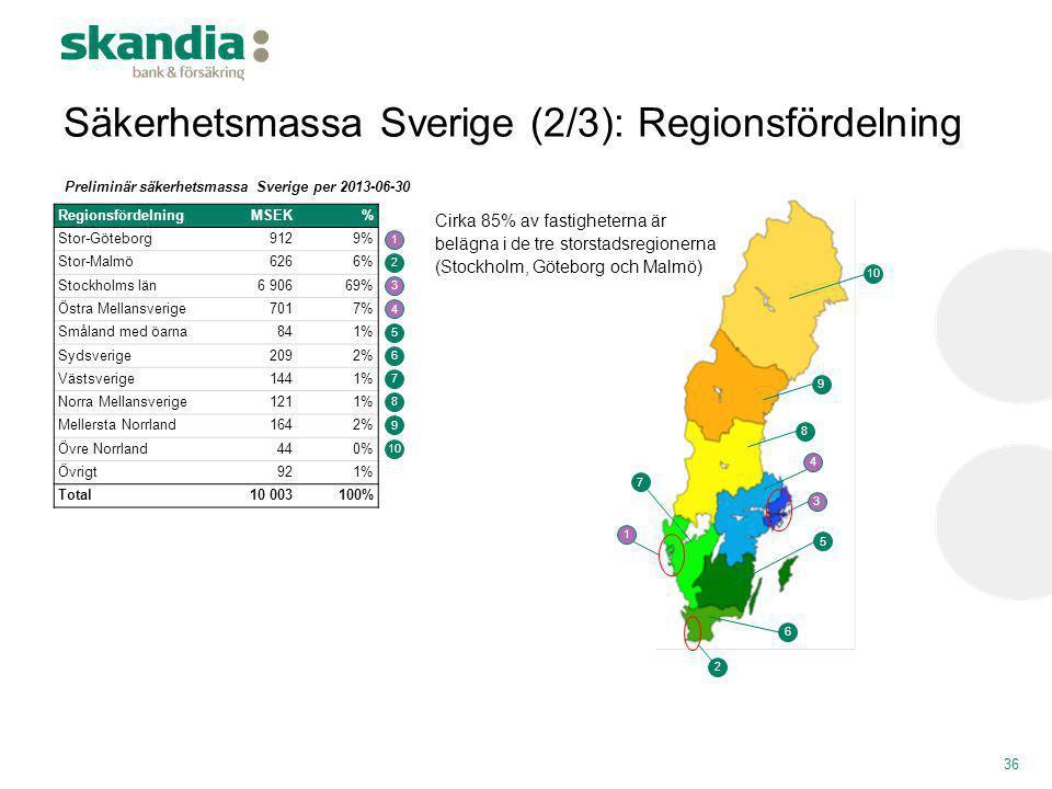 Säkerhetsmassa Sverige (2/3): Regionsfördelning