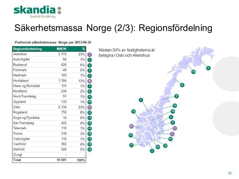 Säkerhetsmassa Norge (2/3): Regionsfördelning