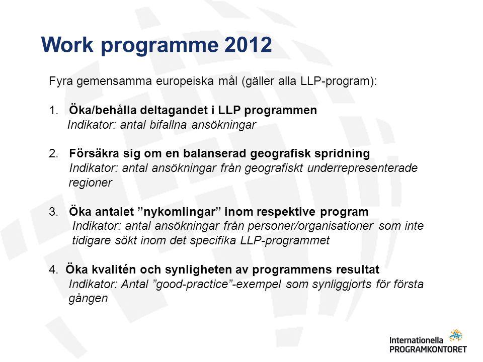 Work programme 2012 Fyra gemensamma europeiska mål (gäller alla LLP-program):