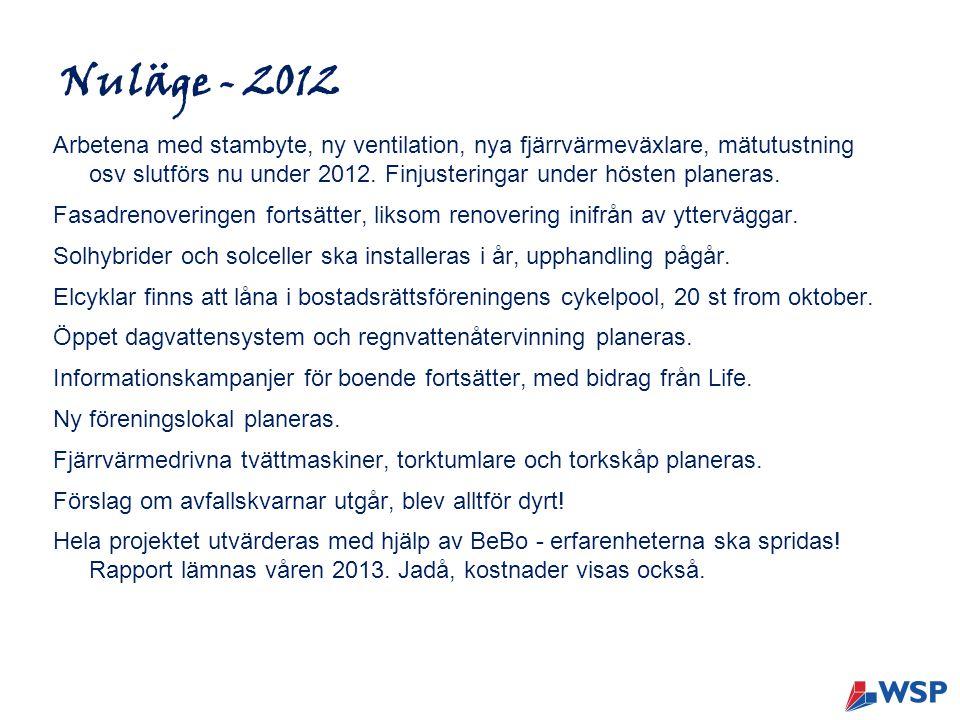 Nuläge - 2012