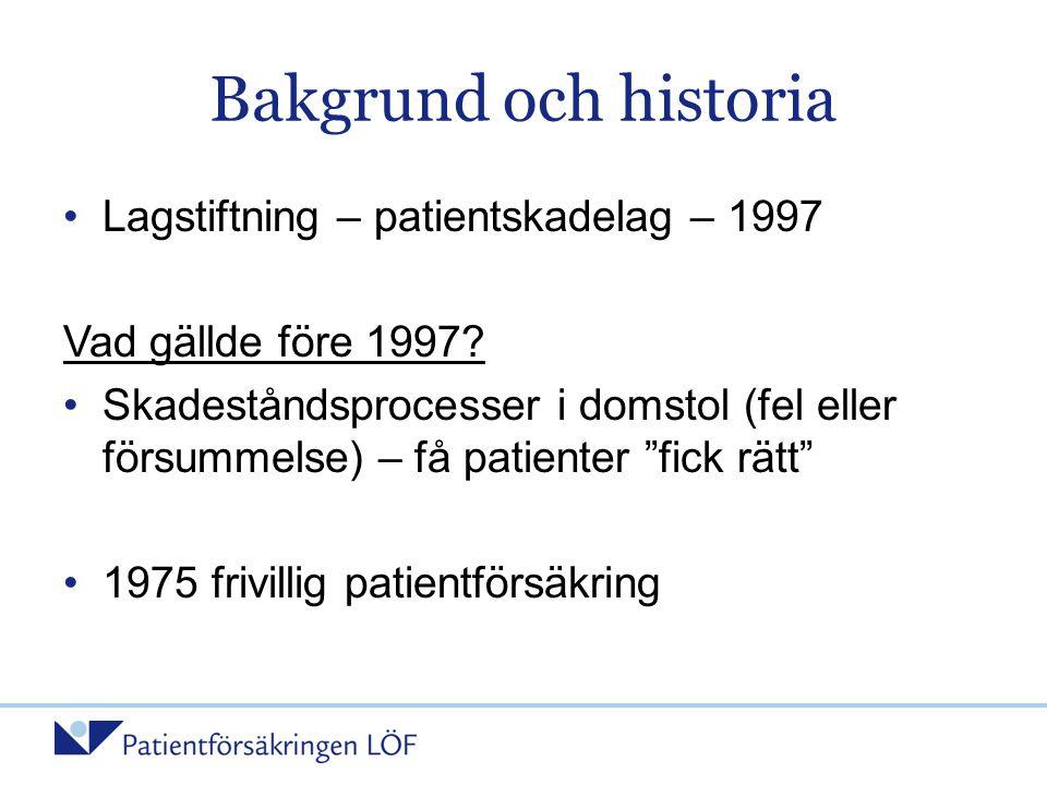 Bakgrund och historia Lagstiftning – patientskadelag – 1997