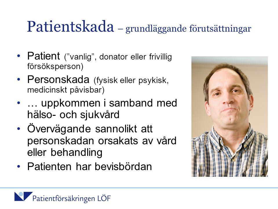 Patientskada – grundläggande förutsättningar