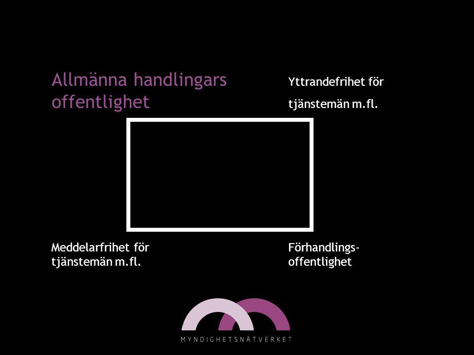Allmänna handlingars Yttrandefrihet för offentlighet tjänstemän m.fl.