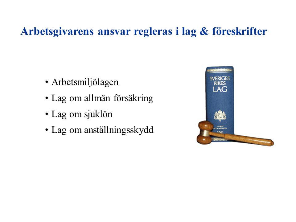 Arbetsgivarens ansvar regleras i lag & föreskrifter