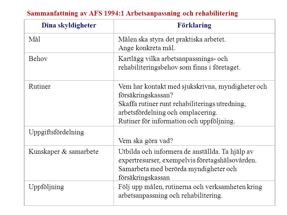 Sammanfattning av AFS 1994:1 Arbetsanpassning och rehabilitering