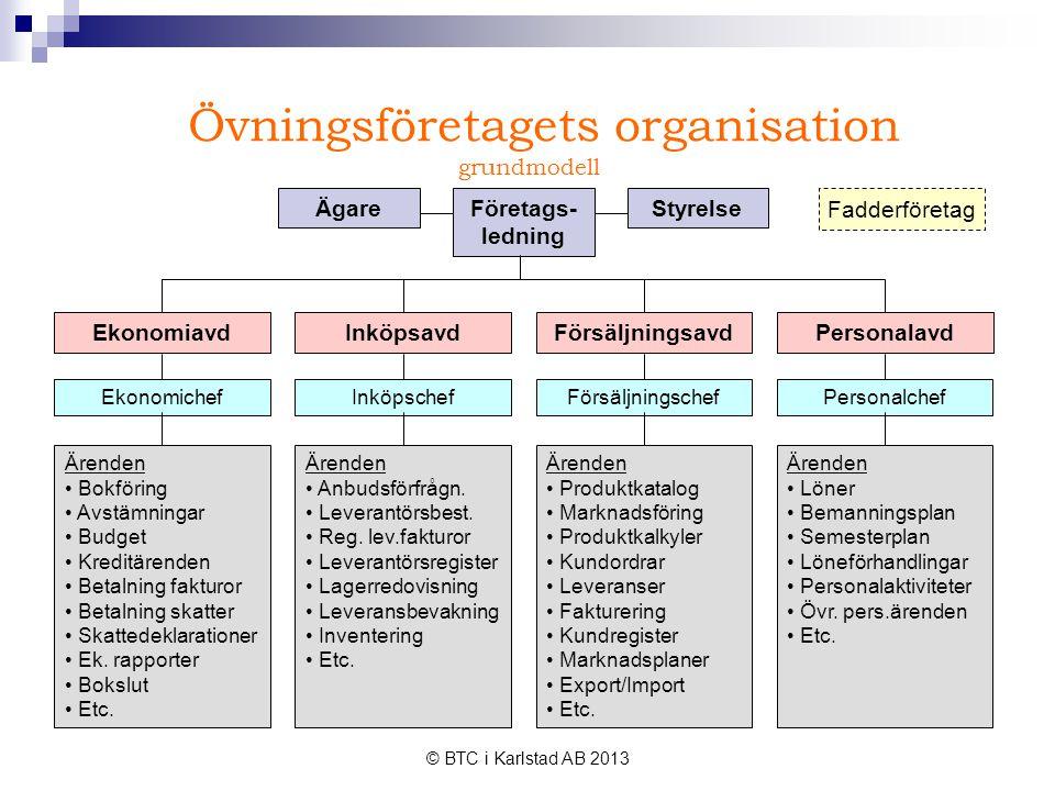 Övningsföretagets organisation grundmodell