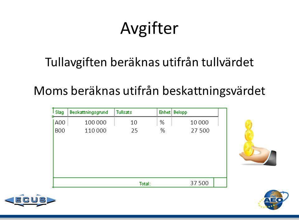 Avgifter Tullavgiften beräknas utifrån tullvärdet Moms beräknas utifrån beskattningsvärdet