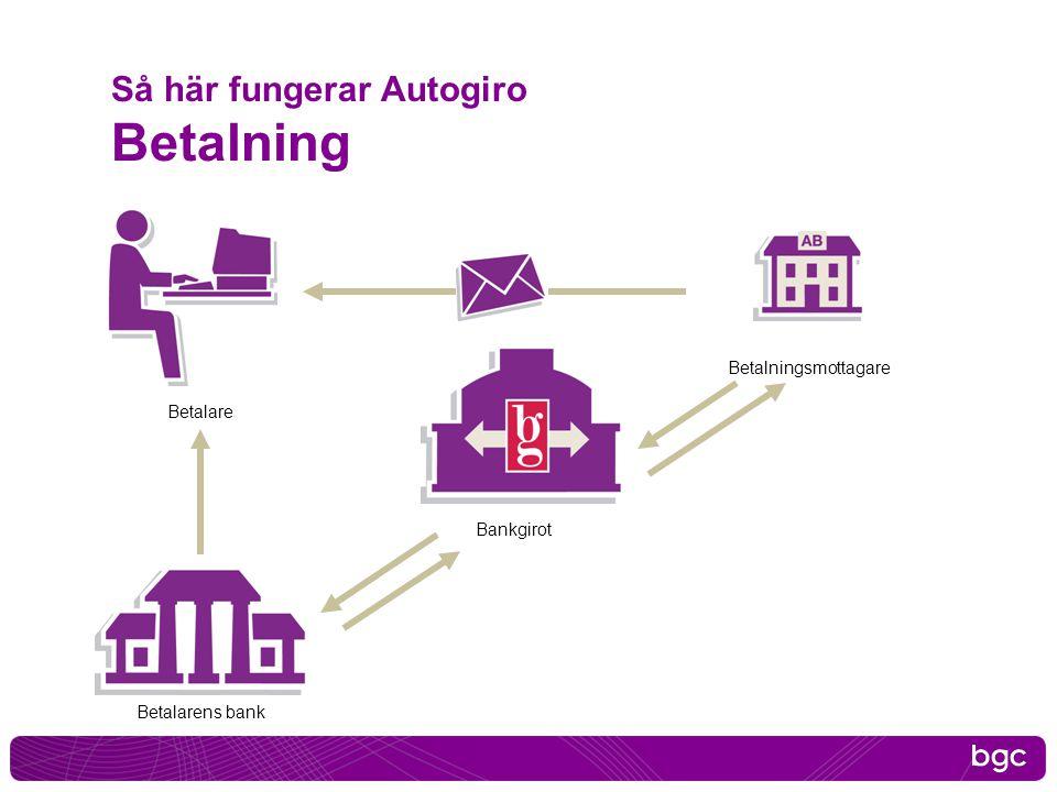Så här fungerar Autogiro Betalning