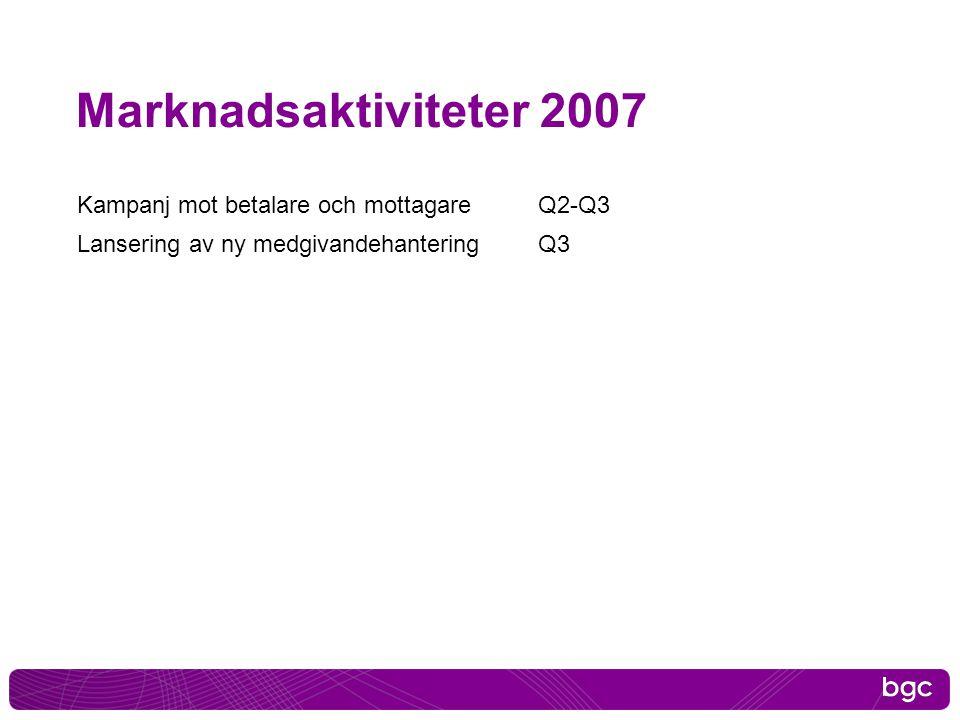 Marknadsaktiviteter 2007 Kampanj mot betalare och mottagare Q2-Q3