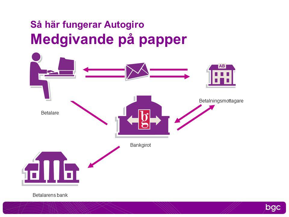 Så här fungerar Autogiro Medgivande på papper