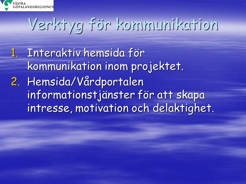 Verktyg för kommunikation