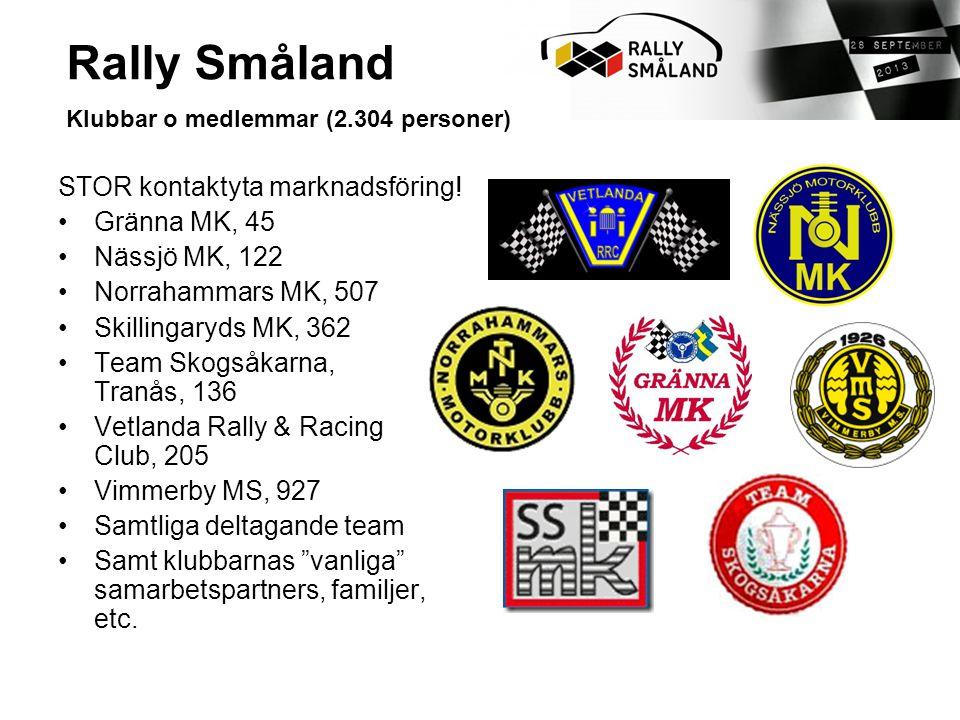Rally Småland STOR kontaktyta marknadsföring! Gränna MK, 45
