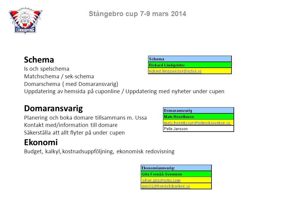 Stångebro cup 7-9 mars 2014