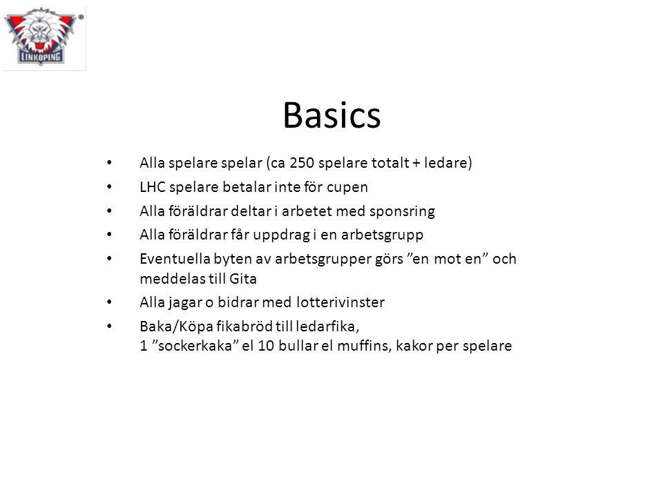 Basics Alla spelare spelar (ca 250 spelare totalt + ledare)