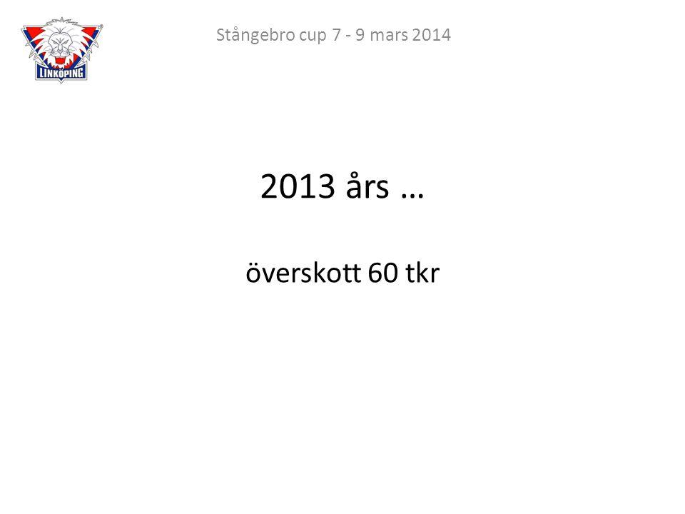 Stångebro cup 7 - 9 mars 2014 2013 års … överskott 60 tkr 5