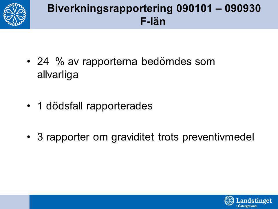 Biverkningsrapportering 090101 – 090930 F-län