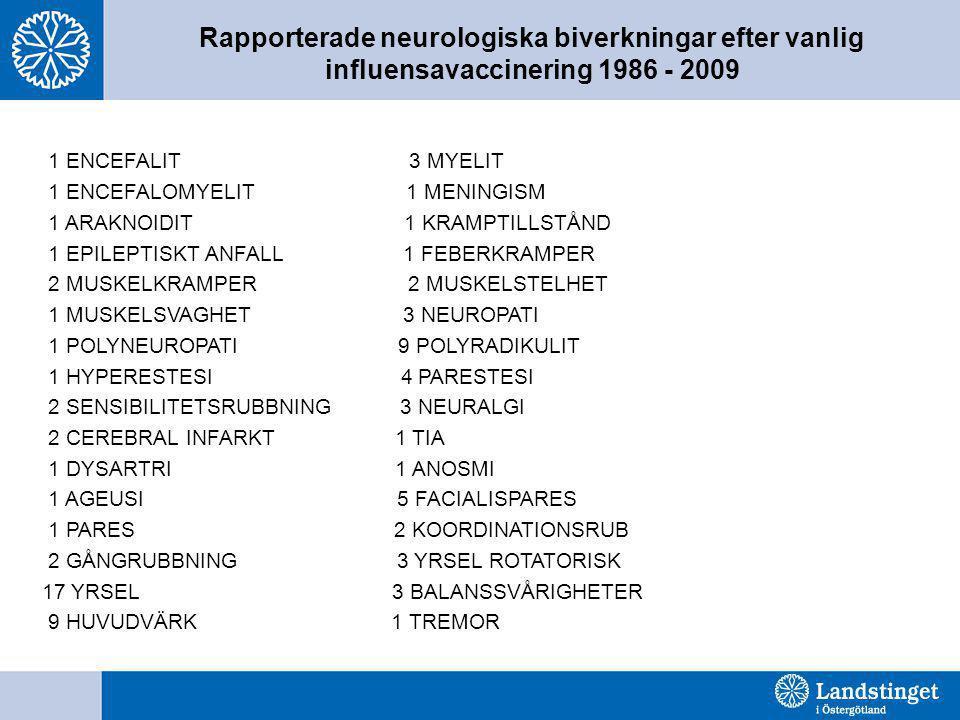 Rapporterade neurologiska biverkningar efter vanlig influensavaccinering 1986 - 2009
