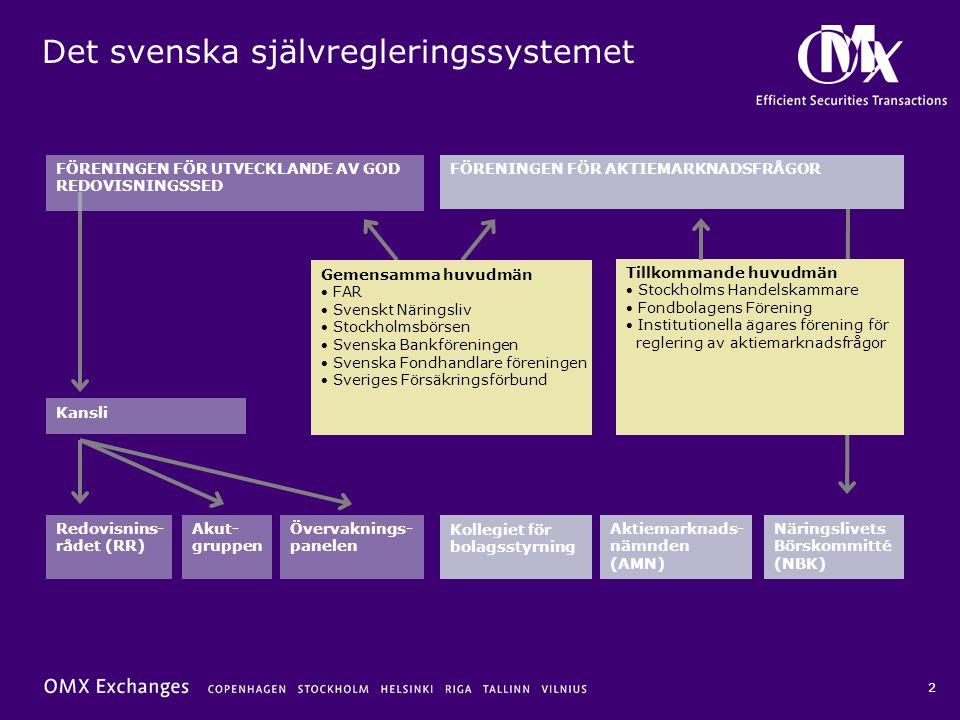 Det svenska självregleringssystemet