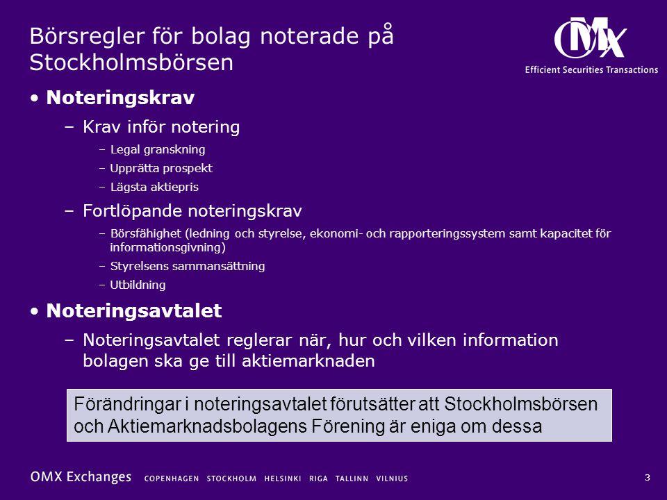 Börsregler för bolag noterade på Stockholmsbörsen