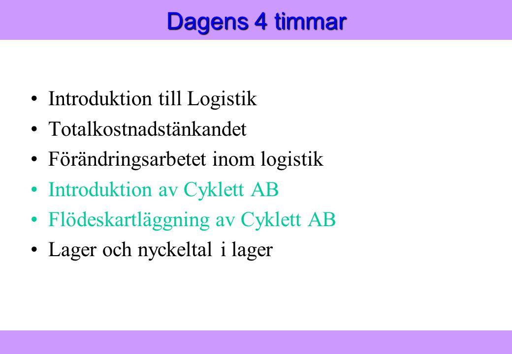 Dagens 4 timmar Introduktion till Logistik Totalkostnadstänkandet