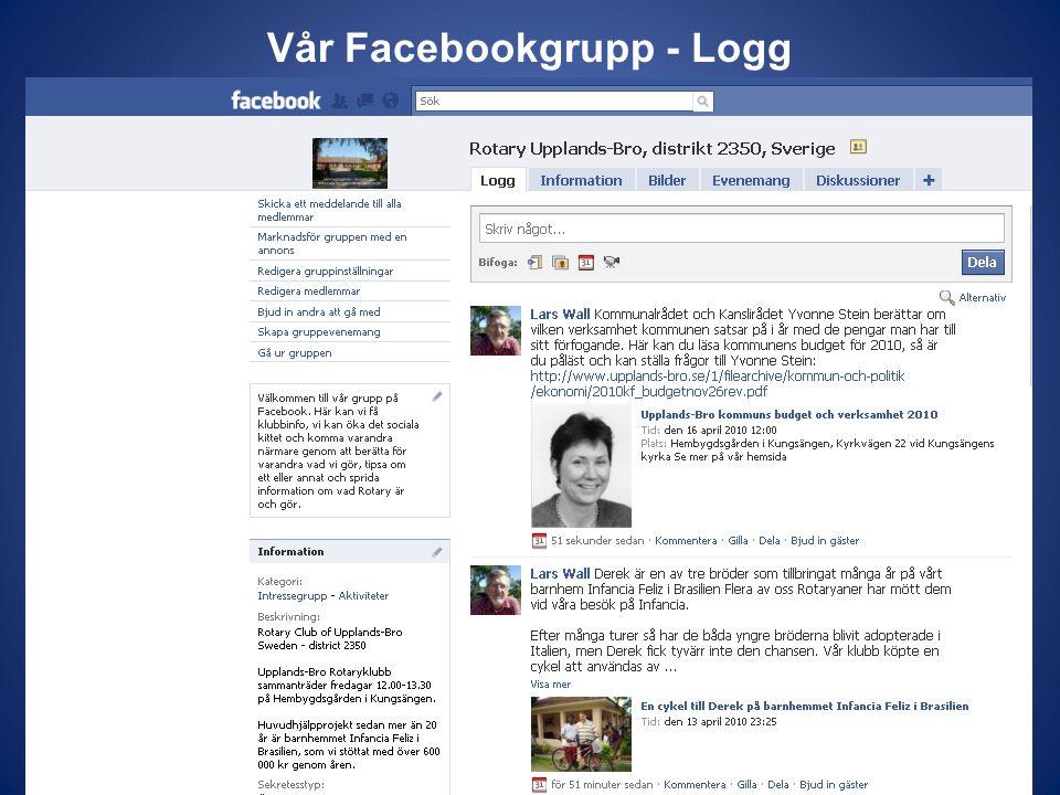 Vår Facebookgrupp - Logg