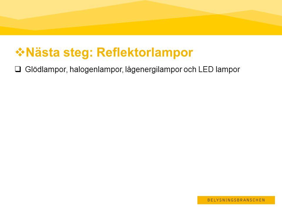 Nästa steg: Reflektorlampor