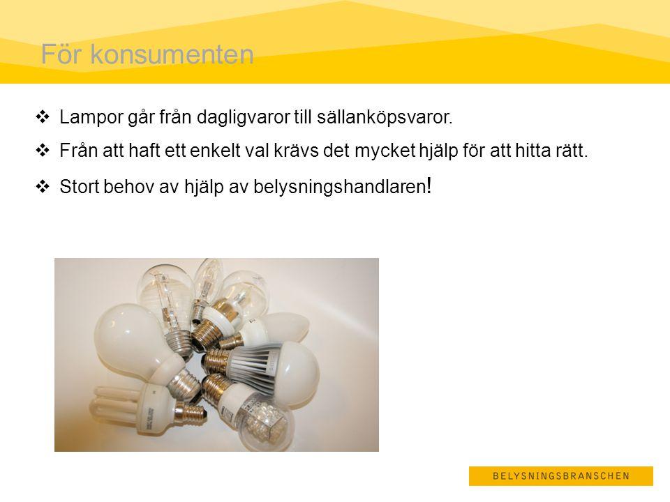 För konsumenten Lampor går från dagligvaror till sällanköpsvaror.